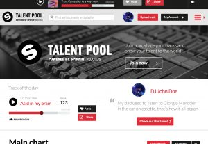 I will give you 120 Spinning records talent pool votes on your contest at only $5.