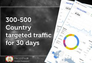 Keyword and Country Targeted Website Traffic