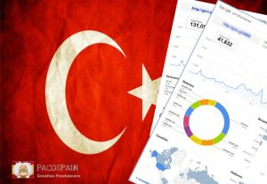 250 Turkey Targeted Visitors for 30 Days with low bounce rate