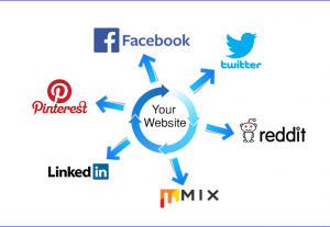 Ranking Your Website By 1000+ Social Signals & Social Shares