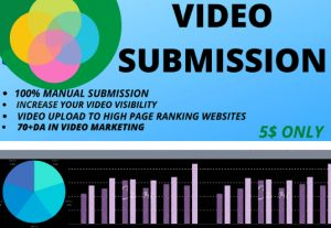 I will manual upload your video to top video sharing sites